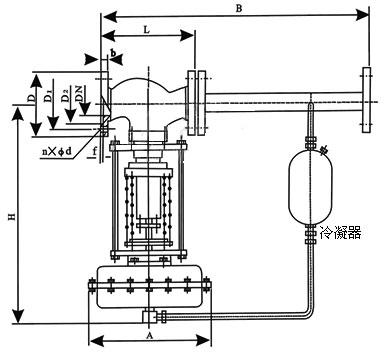 自力式调节阀主要结构图